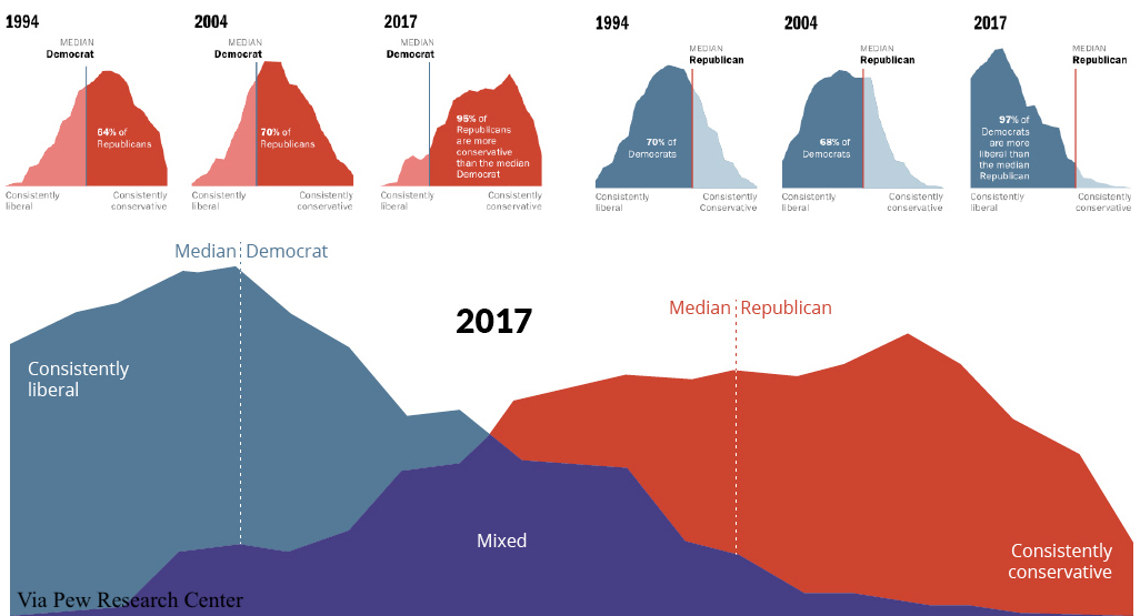 us-political-polarization-prev